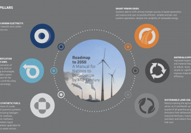 Roadmap to 2050: Power, Industry, Transport and Buildings