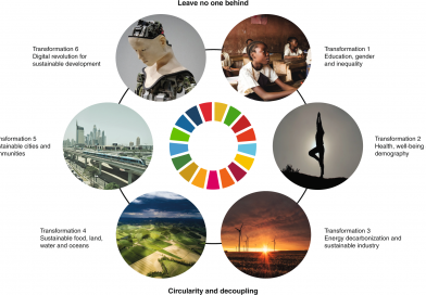 Six Transformations to achieving the Sustainable Development Goals